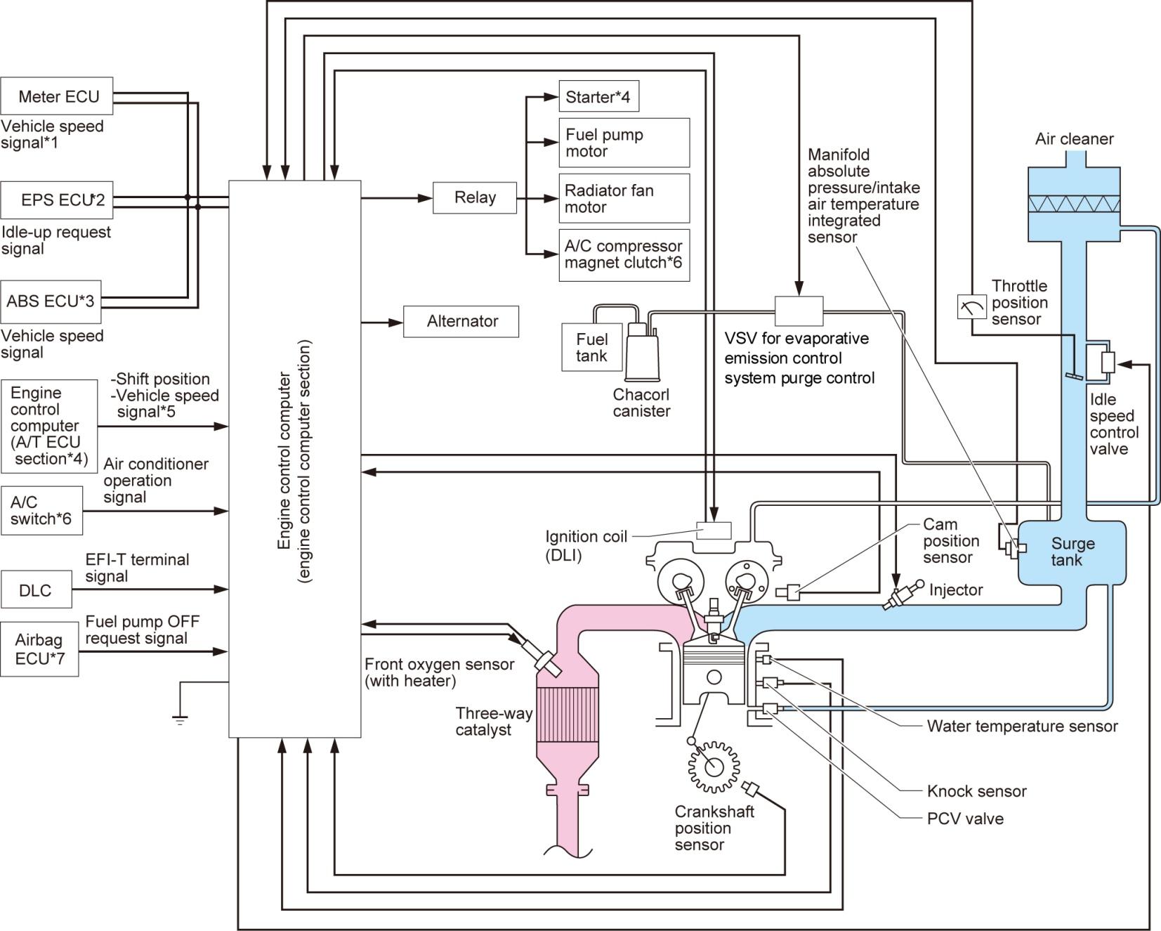 Wiring diagram daihatsu ayla wiring diagram kisi kisi lks bidang lomba automobile technology lks smk propinsi ford new holland wiring diagram wiring diagram daihatsu ayla asfbconference2016 Gallery
